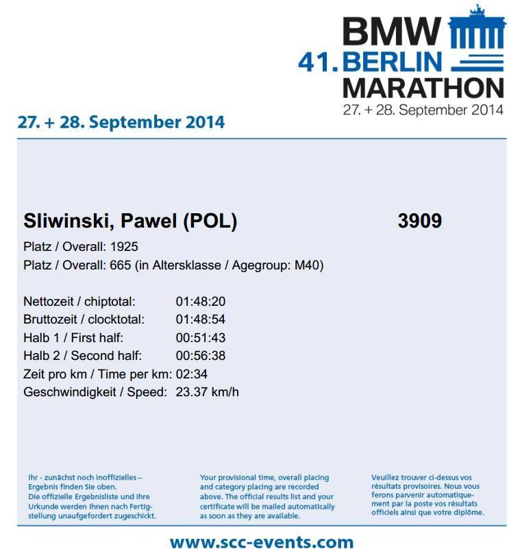 Paweł Śliwiński dyplom maraton