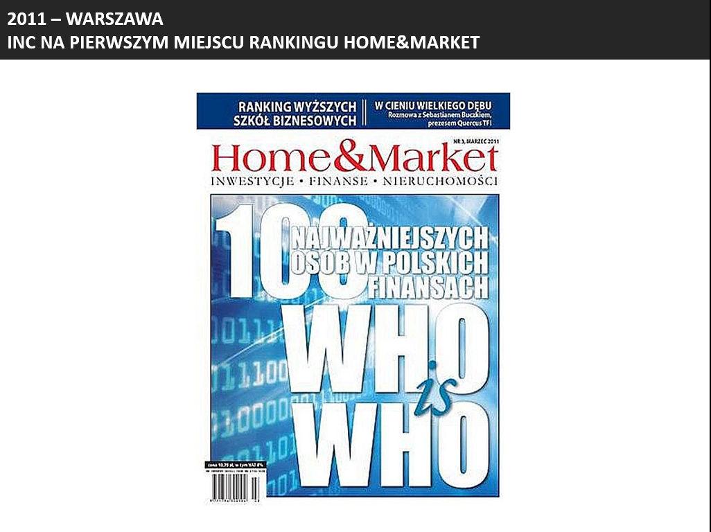 W ocenie magazynu Home&Market, tytuł Najlepszego Autoryzowanego Doradcy 2010 zdobyła spółka INVESTcon GROUP, która przeprowadziła 12 debiutów, zwyciężając również w kategorii Największa liczba debiutów na rynku NewConnect.